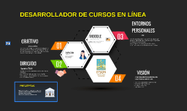 Desarrollador de Cursos Virtuales