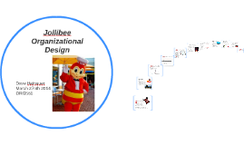 managerial structure in jollibee Jmabelard rivera gustilo, cma director, global corporate internal controls - comptrollership & compliance - worldwide at jollibee group of companies.