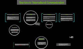 Copy of Barriers to Intercultural Communication