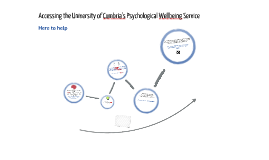 University of Cumbria Psychological Wellbeing Service