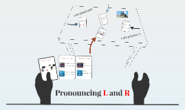 Pronouncing L and R