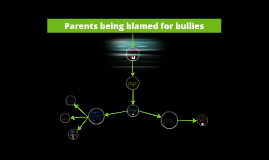 Copy of Parents being blamed for bullies