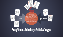 Copy of Perang Vietnam & Perkembangan Politik Asia Tenggara