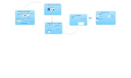 Assistive technologies models