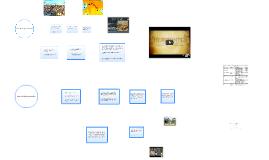 Copy of ASPECTOS RELEVANTES PERIODOS Y CARACTERISTICAS