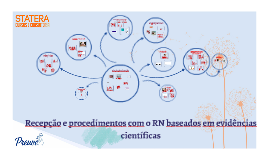 Recepção e procedimentos com o RN