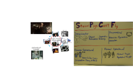 Copy of AP Psychology: Development