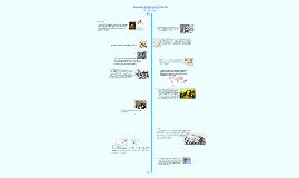 Copy of European Exploration Timeline