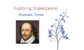 Shakespeare: Dramatic Terms