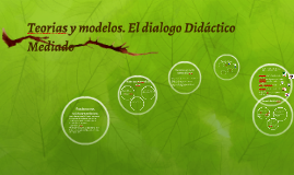 Teorias y modelos. El dialogo Didáctico Mediado