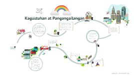 Copy of Copy of Copy of Kagustuhan at Pangangailangan