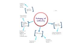 Pedagogy of Listening