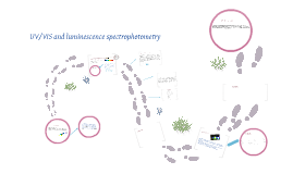 UV/Vis and luminescence