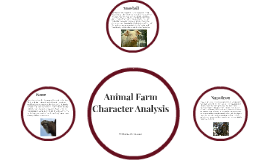 character study of animal farm This pin was discovered by riches lizzie discover (and save) your own pins on pinterest.