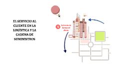 Copy of Copy of servicio al cliente logistica