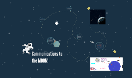 Communications to the MOON!