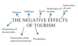Negative impacts of tourism?
