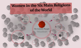 Women in the Six Main Religions of the World