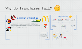Why do franchises fail?