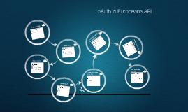 oAuth in Europeana