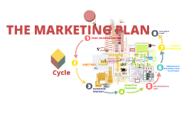 Copy of The Marketing Plan