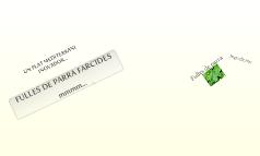 FULLES DE PARRA FARCIDES