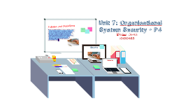 Copy of Copy of Unit 7 - Organisational System Security - P4