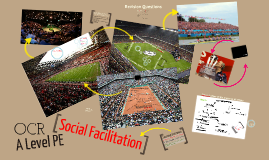 OCR A2 Social Facilitation/Effects of an Audience