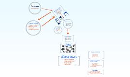 discoazul.com y evolución ecommerce