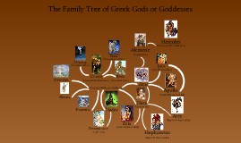 The Family Tree of Greek Gods by Mun