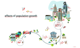 Effects of population growth by cartyush singh on Prezi