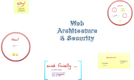 Web Architecture & Security 2018
