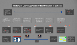 Copy of History of Learning Disability
