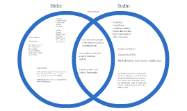 compare contrast hitler and stalin Compare and contrast the domestic policies of two rulers of single-party  leaders of these states, such as hitler, mao, and stalin, not only.