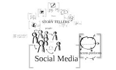 Copy of Social Media, who me?