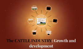 The CATTLE INDUSTRY: Growth, development and impact.