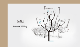 Copy of Creative Writing Focus: Conflict