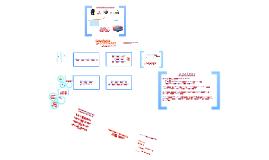 Evolução de Software v2