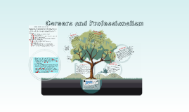 Copy of Careers and Professionalism