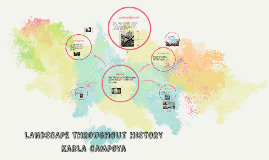 LANDSCAPE THROUGHOUT HISTORY