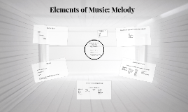 Elements of Music: Melody