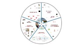 Digital kompetanse i design og håndverk.