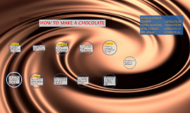 HOW TO MAKE A CHOCOLATE