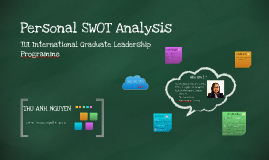 Copy of Personal SWOT Analysis