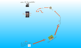 SSR Project: Rockefeller Timeline