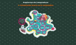 Copy of EXPOSICION 2 ARQUITECTURA DE COMPUTADORAS