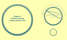 Fund Accounting Chapter 5