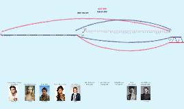 TIME timeline
