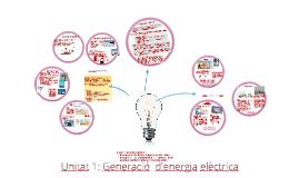 Unitat 6: Producció i consum d'energia