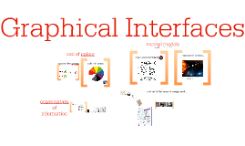 3. Graphical Interfaces